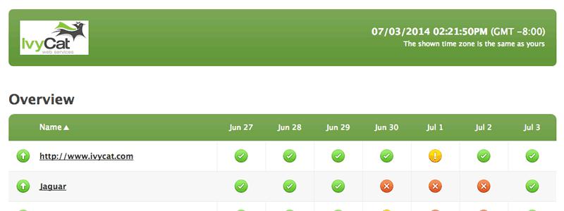 IvyCat Server Status Page