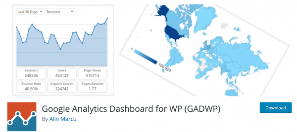 Google Analytics Dashboard for WordPress SEO